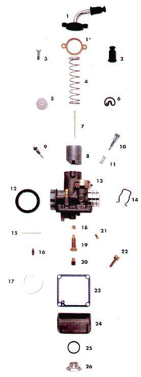carburatore2