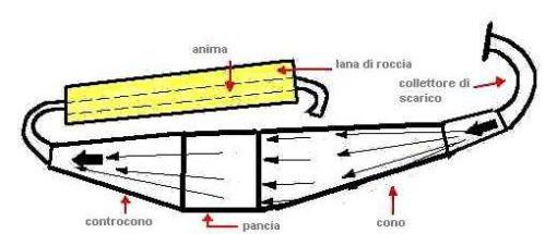 marmitta